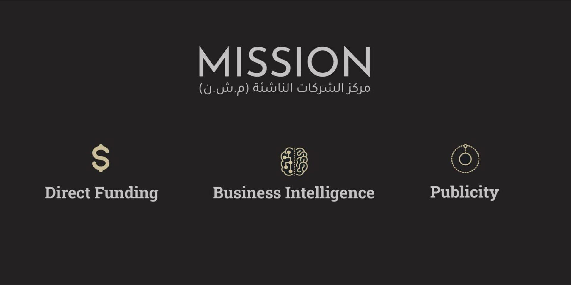 كن رائد أعمال محترف |تدريب كامل باللغة العربية